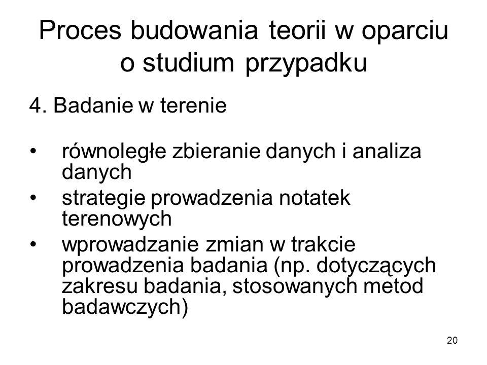 20 Proces budowania teorii w oparciu o studium przypadku 4.