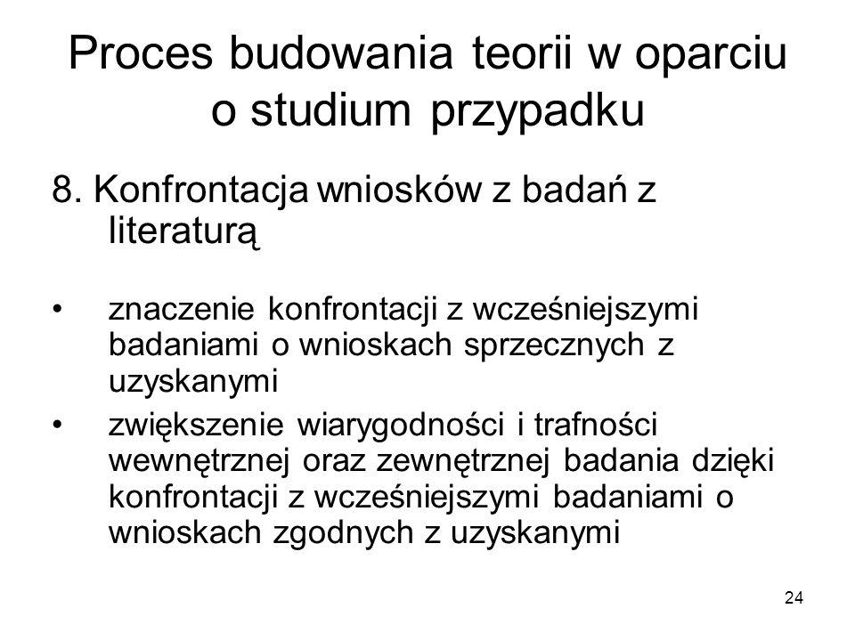 24 Proces budowania teorii w oparciu o studium przypadku 8.