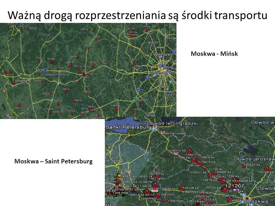 Ważną drogą rozprzestrzeniania są środki transportu Moskwa - Mińsk Moskwa – Saint Petersburg