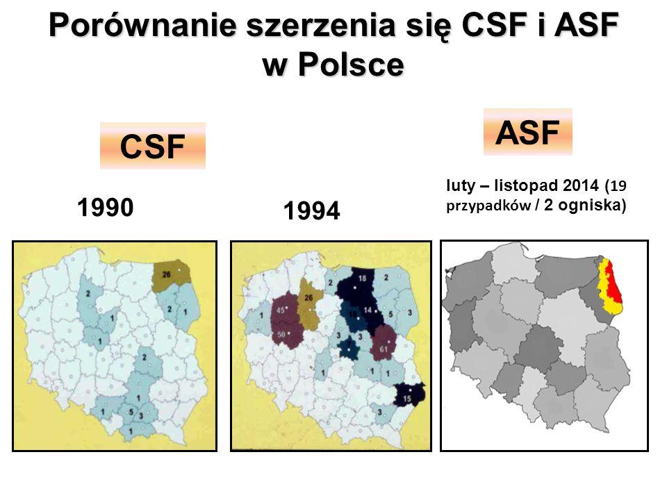 Porównanie szerzenia się CSF i ASF w Polsce 1990 1994 luty – listopad 2014 ( 19 przypadków / 2 ogniska) CSF ASF