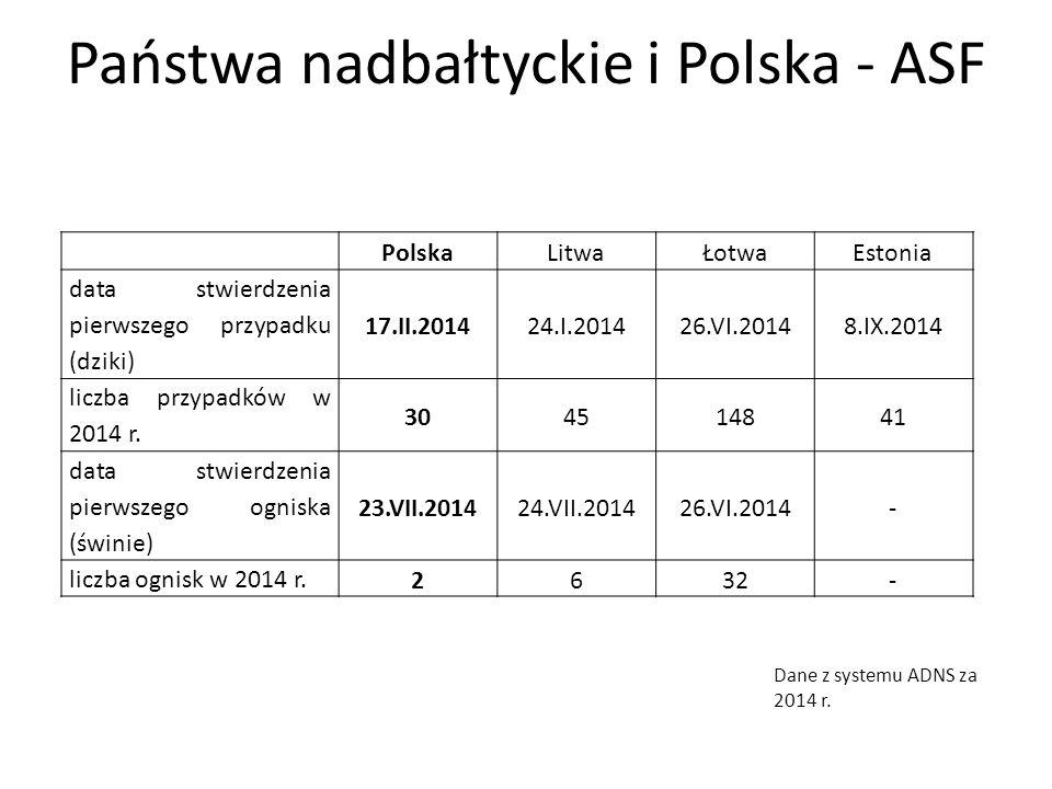 Państwa nadbałtyckie i Polska - ASF Dane z systemu ADNS za 2014 r.