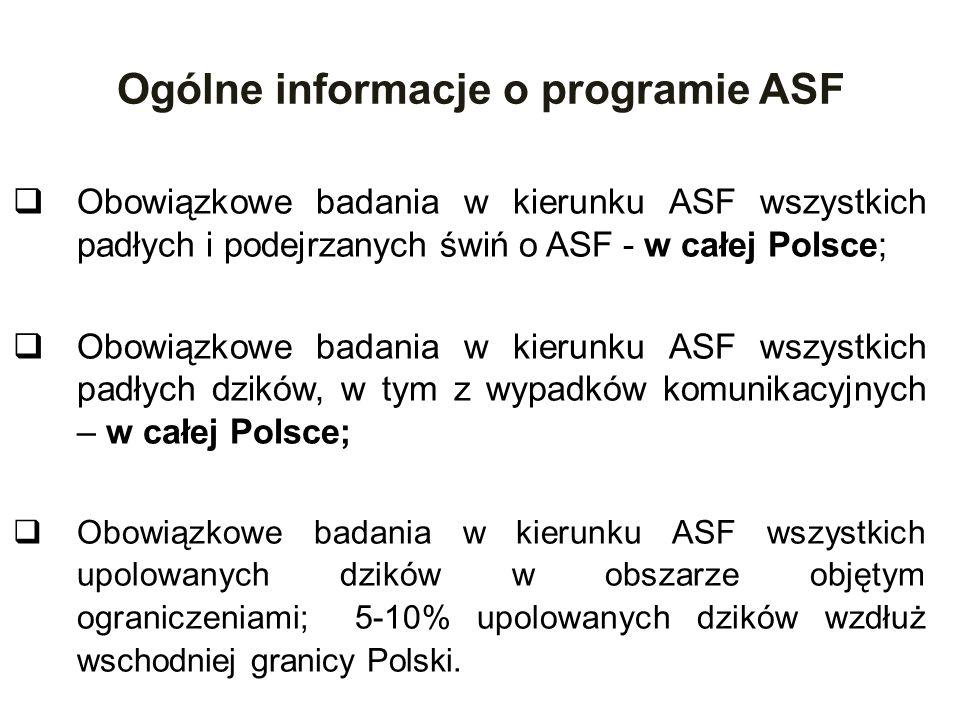  Obowiązkowe badania w kierunku ASF wszystkich padłych i podejrzanych świń o ASF - w całej Polsce;  Obowiązkowe badania w kierunku ASF wszystkich padłych dzików, w tym z wypadków komunikacyjnych – w całej Polsce;  Obowiązkowe badania w kierunku ASF wszystkich upolowanych dzików w obszarze objętym ograniczeniami; 5-10% upolowanych dzików wzdłuż wschodniej granicy Polski.