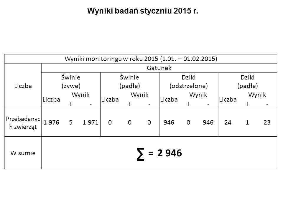 Wyniki badań styczniu 2015 r.Wyniki monitoringu w roku 2015 (1.01.