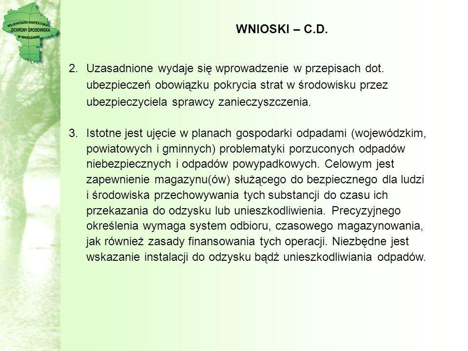 WNIOSKI – C.D. 2.Uzasadnione wydaje się wprowadzenie w przepisach dot. ubezpieczeń obowiązku pokrycia strat w środowisku przez ubezpieczyciela sprawcy