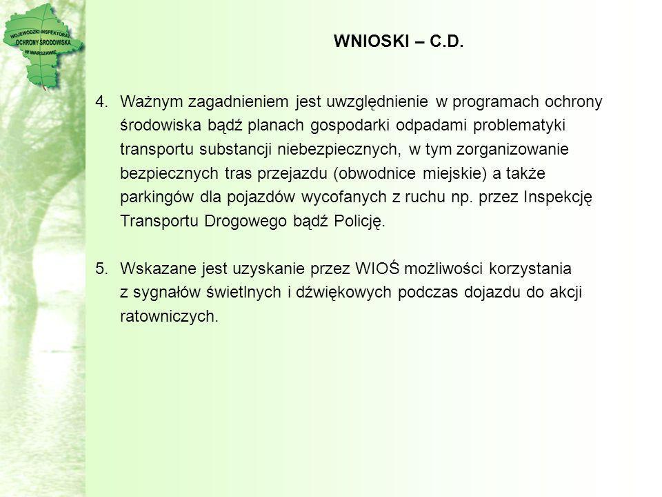 WNIOSKI – C.D. 4.Ważnym zagadnieniem jest uwzględnienie w programach ochrony środowiska bądź planach gospodarki odpadami problematyki transportu subst