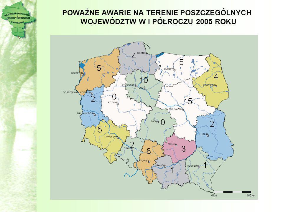 PRZYKŁADY PRZEBIEGU ZDARZEŃ WYPADEK KOMUNIKACYJNY Kolizja samochodów przejeżdżających tranzytem drogą krajową w Kołbieli dnia 17.07.2000r.