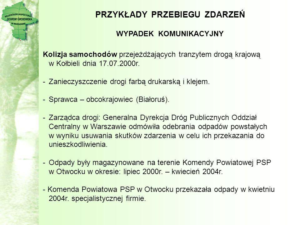 PRZYKŁADY PRZEBIEGU ZDARZEŃ ZANIECZYSZCZENIE WÓD POWIERZCHNIOWYCH Zanieczyszczenie kanału Nowa Ulga w Warszawie nieznaną substancją w dniu 4 sierpnia 2005r.