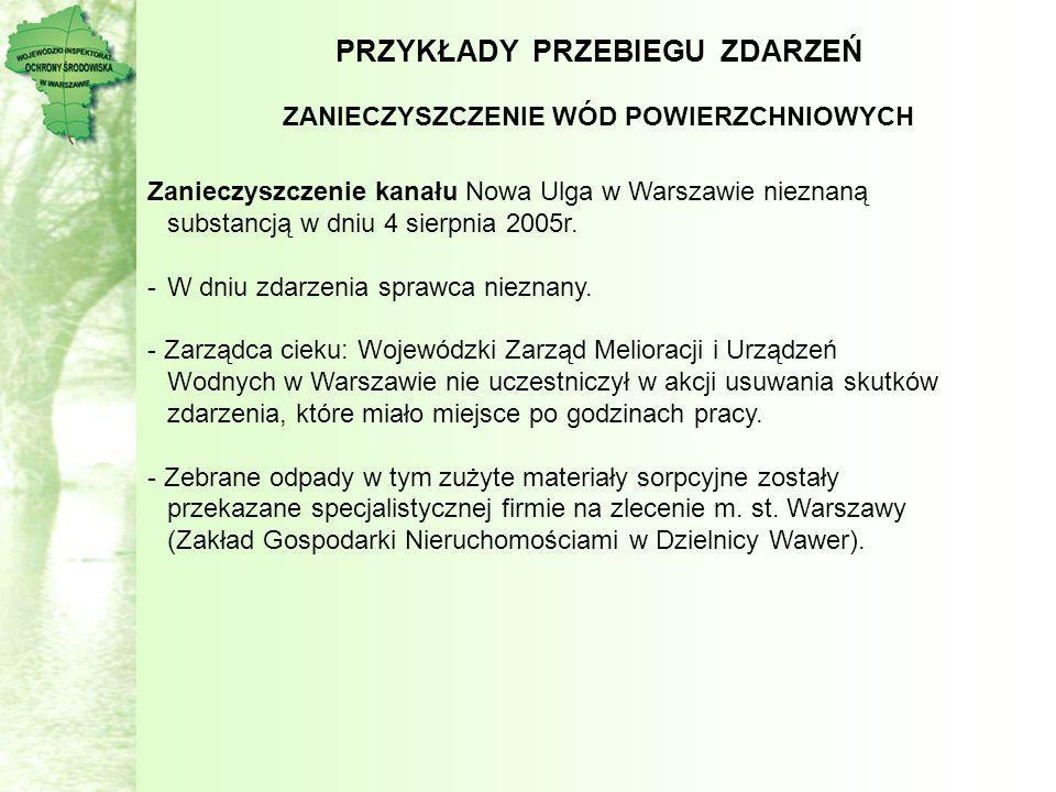 PRZYKŁADY PRZEBIEGU ZDARZEŃ ZANIECZYSZCZENIE WÓD POWIERZCHNIOWYCH Zanieczyszczenie kanału Nowa Ulga w Warszawie nieznaną substancją w dniu 4 sierpnia