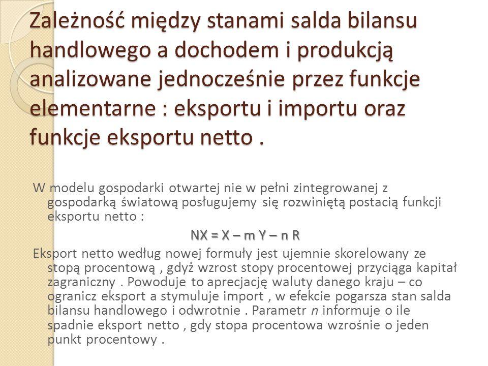 Zależność między stanami salda bilansu handlowego a dochodem i produkcją analizowane jednocześnie przez funkcje elementarne : eksportu i importu oraz