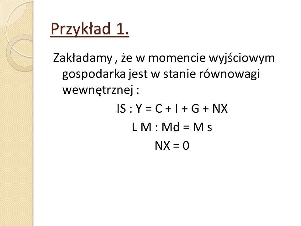 Przykład 1. Zakładamy, że w momencie wyjściowym gospodarka jest w stanie równowagi wewnętrznej : IS : Y = C + I + G + NX L M : Md = M s NX = 0