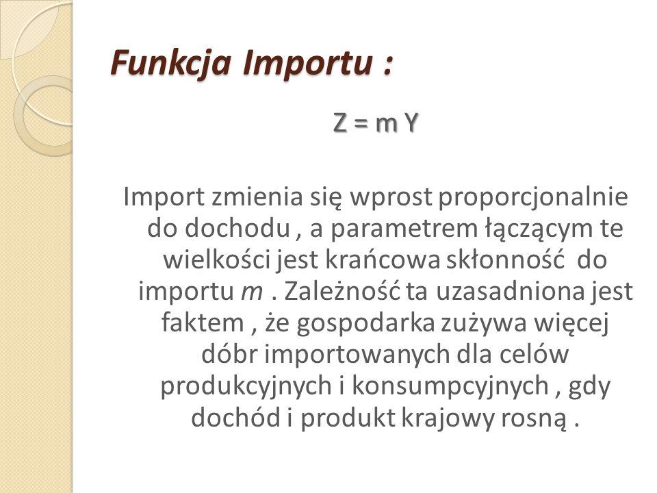 Funkcja Importu : Z = m Y Import zmienia się wprost proporcjonalnie do dochodu, a parametrem łączącym te wielkości jest krańcowa skłonność do importu
