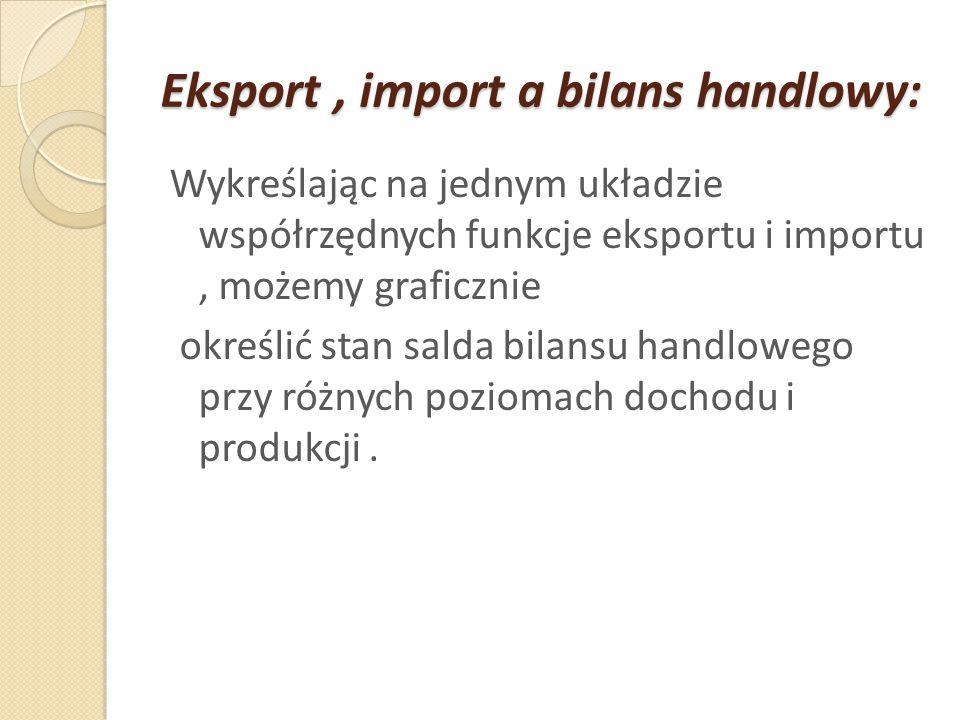 Eksport, import a bilans handlowy: Wykreślając na jednym układzie współrzędnych funkcje eksportu i importu, możemy graficznie określić stan salda bila