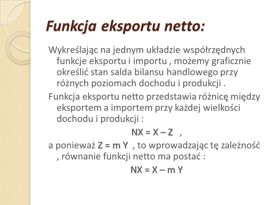 Funkcja eksportu netto: Wykreślając na jednym układzie współrzędnych funkcje eksportu i importu, możemy graficznie określić stan salda bilansu handlow