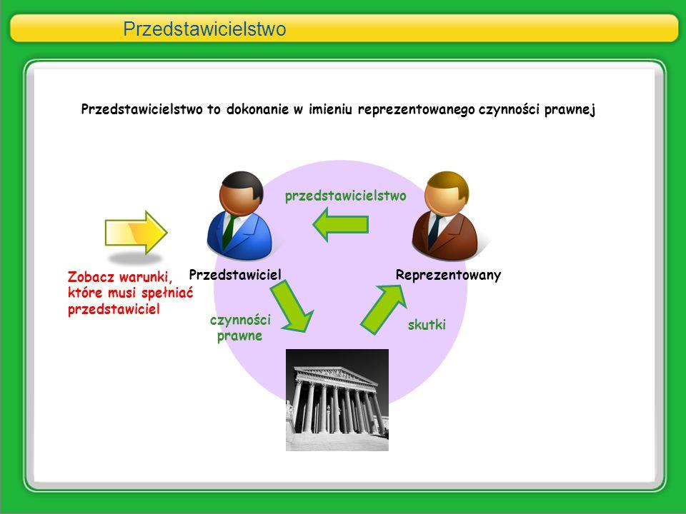 Przedstawicielstwo Przedstawicielstwo to dokonanie w imieniu reprezentowanego czynności prawnej PrzedstawicielReprezentowany czynności prawne skutki p