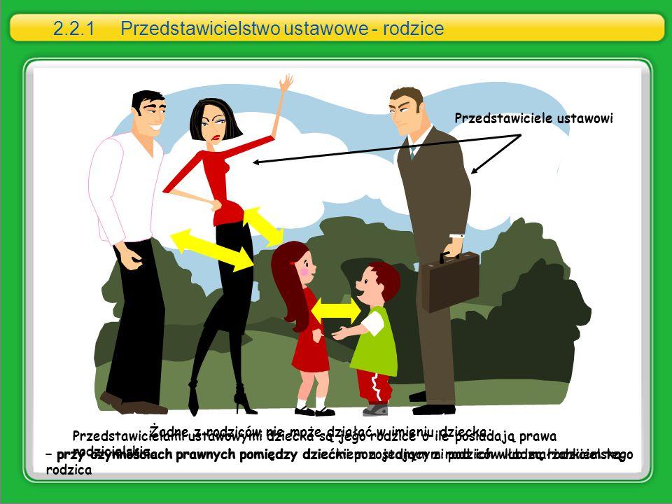– przy czynnościach prawnych pomiędzy dzieckiem a jednym z rodziców lub małżonkiem tego rodzica Żadne z rodziców nie może działać w imieniu dziecka: –