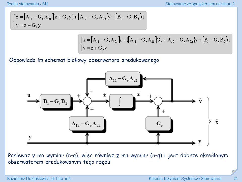 Teoria sterowania - SNSterowanie ze sprzężeniem od stanu 2 Kazimierz Duzinkiewicz, dr hab. inż.Katedra Inżynierii Systemów Sterowania 24 Odpowiada im