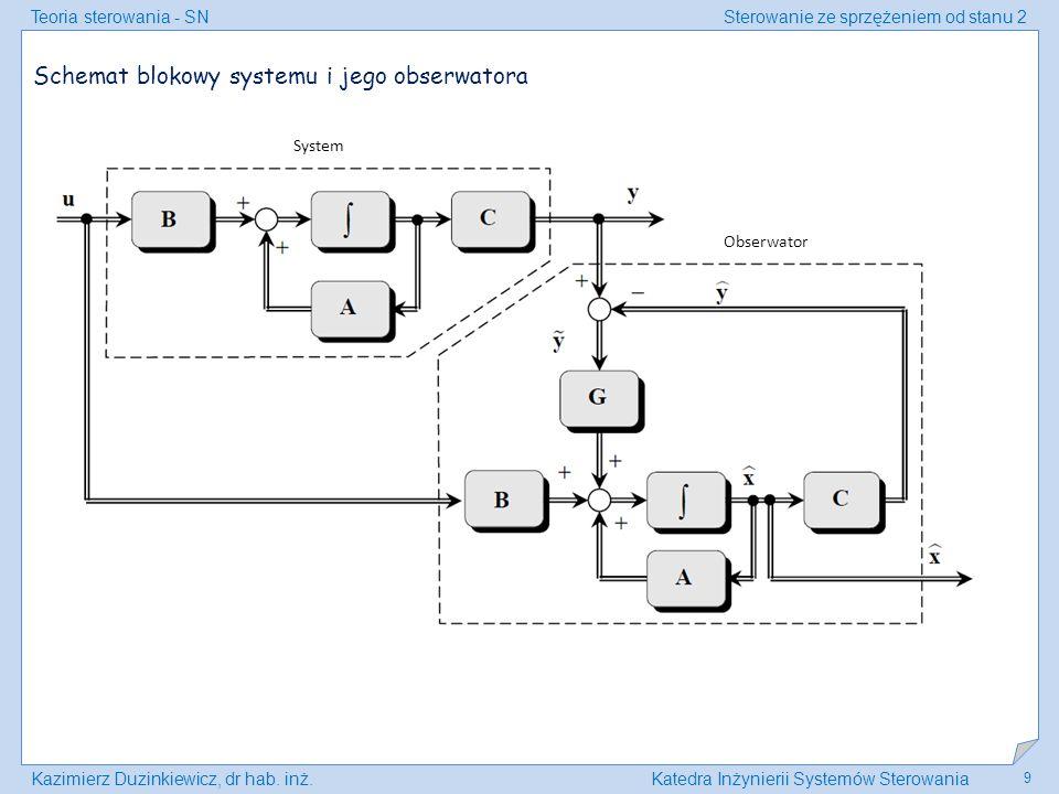 Teoria sterowania - SNSterowanie ze sprzężeniem od stanu 2 Kazimierz Duzinkiewicz, dr hab. inż.Katedra Inżynierii Systemów Sterowania 9 Schemat blokow