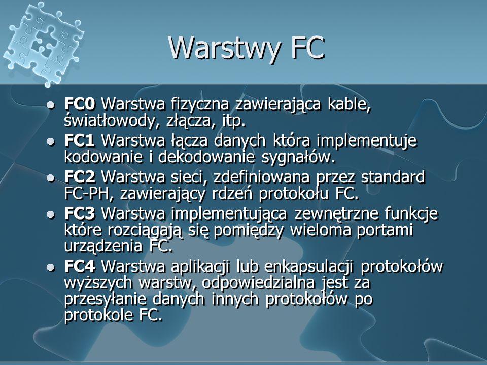 Warstwy FC FC0 Warstwa fizyczna zawierająca kable, światłowody, złącza, itp. FC1 Warstwa łącza danych która implementuje kodowanie i dekodowanie sygna