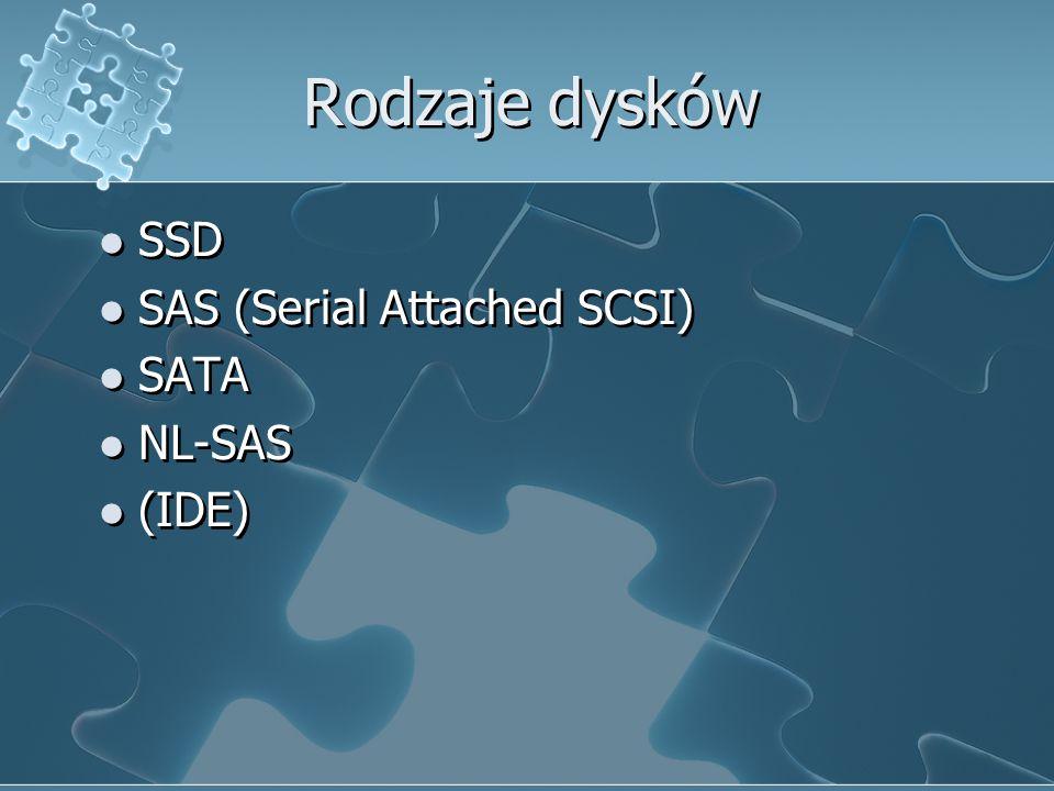 Rodzaje dysków SSD SAS (Serial Attached SCSI) SATA NL-SAS (IDE) SSD SAS (Serial Attached SCSI) SATA NL-SAS (IDE)