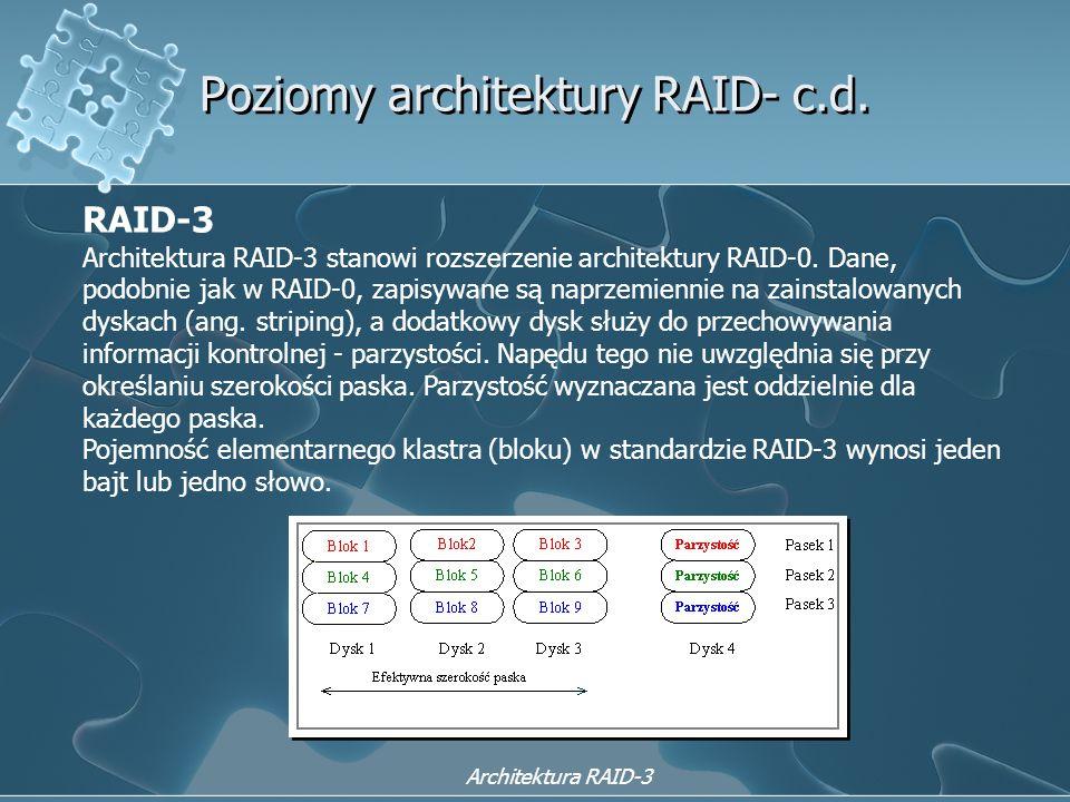 Poziomy architektury RAID- c.d. RAID-3 Architektura RAID-3 stanowi rozszerzenie architektury RAID-0. Dane, podobnie jak w RAID-0, zapisywane są naprze