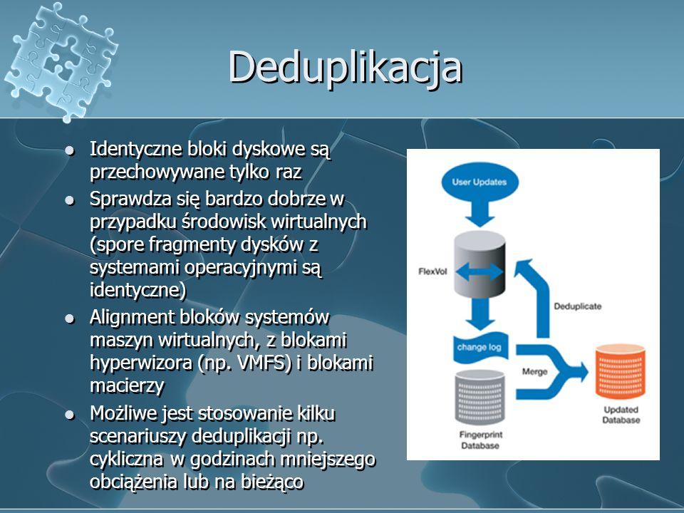 Deduplikacja Identyczne bloki dyskowe są przechowywane tylko raz Sprawdza się bardzo dobrze w przypadku środowisk wirtualnych (spore fragmenty dysków z systemami operacyjnymi są identyczne) Alignment bloków systemów maszyn wirtualnych, z blokami hyperwizora (np.