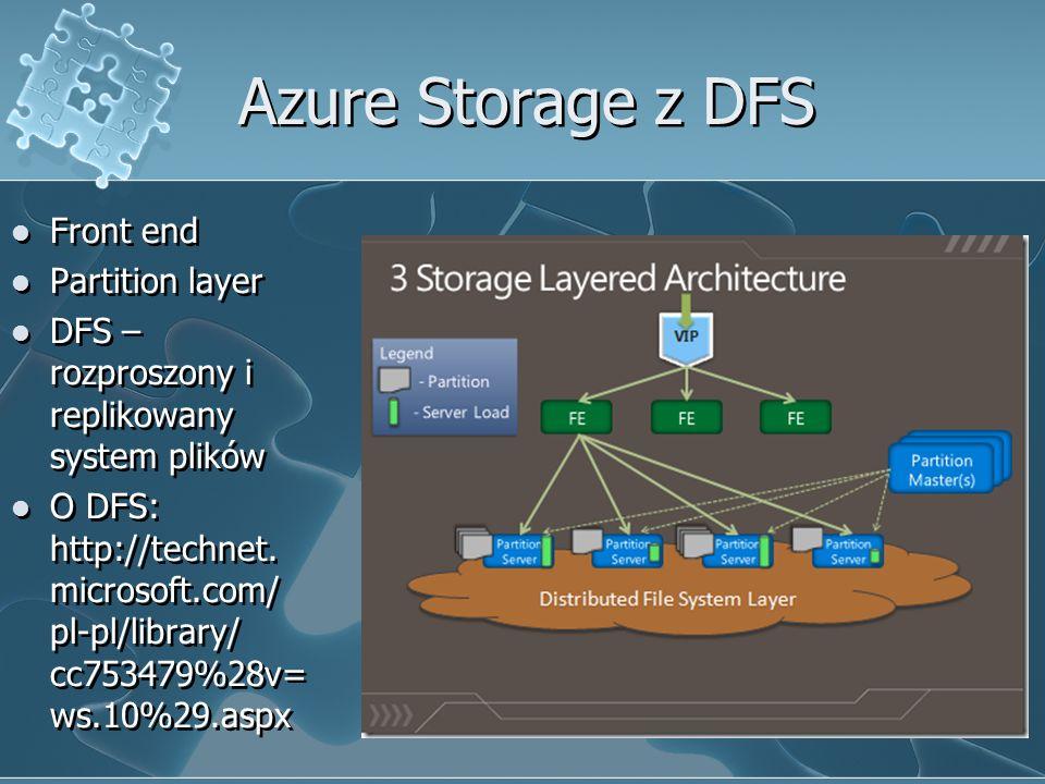 Azure Storage z DFS Front end Partition layer DFS – rozproszony i replikowany system plików O DFS: http://technet. microsoft.com/ pl-pl/library/ cc753