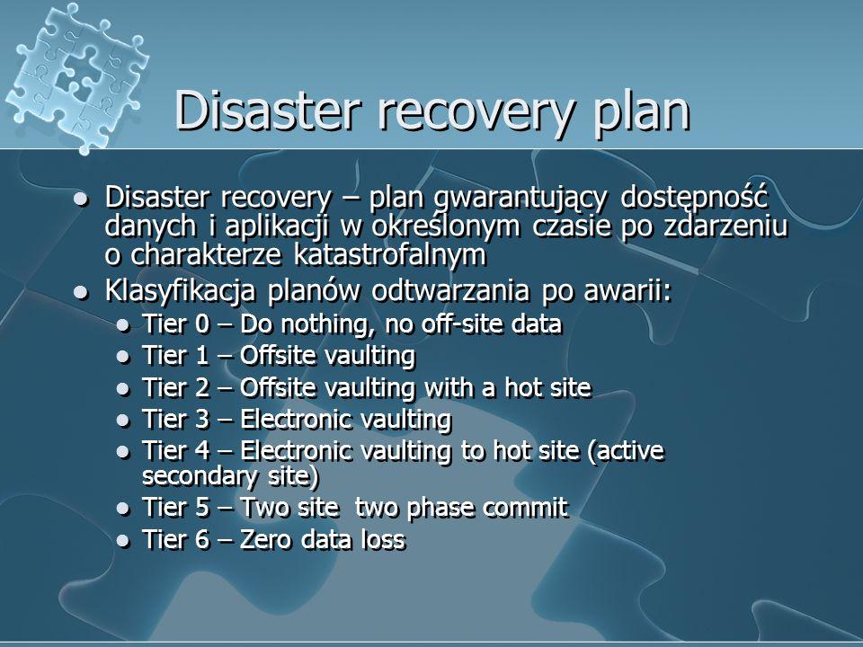 Disaster recovery plan Disaster recovery – plan gwarantujący dostępność danych i aplikacji w określonym czasie po zdarzeniu o charakterze katastrofaln