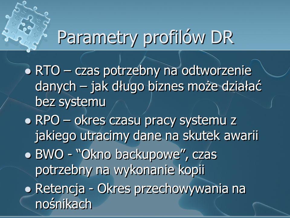 Parametry profilów DR RTO – czas potrzebny na odtworzenie danych – jak długo biznes może działać bez systemu RPO – okres czasu pracy systemu z jakiego utracimy dane na skutek awarii BWO - Okno backupowe , czas potrzebny na wykonanie kopii Retencja - Okres przechowywania na nośnikach RTO – czas potrzebny na odtworzenie danych – jak długo biznes może działać bez systemu RPO – okres czasu pracy systemu z jakiego utracimy dane na skutek awarii BWO - Okno backupowe , czas potrzebny na wykonanie kopii Retencja - Okres przechowywania na nośnikach