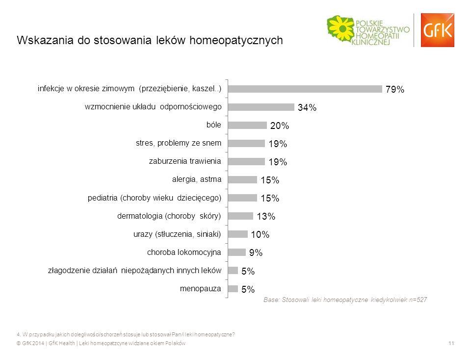 © GfK 2014 | GfK Health | Leki homeopatzcyne widziane okiem Polaków 11 4.