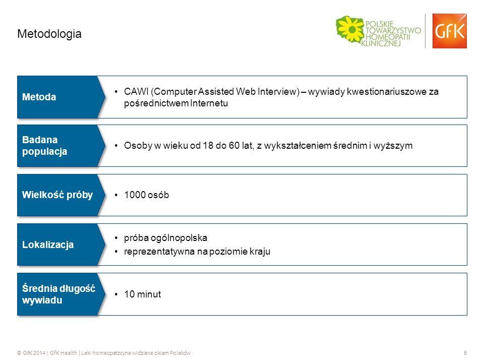 © GfK 2014 | GfK Health | Leki homeopatzcyne widziane okiem Polaków 5 Metodologia CAWI (Computer Assisted Web Interview) – wywiady kwestionariuszowe za pośrednictwem Internetu Metoda Osoby w wieku od 18 do 60 lat, z wykształceniem średnim i wyższym Badana populacja 1000 osób Wielkość próby próba ogólnopolska reprezentatywna na poziomie kraju Lokalizacja 10 minut Średnia długość wywiadu