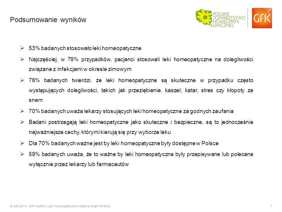 © GfK 2014 | GfK Health | Leki homeopatzcyne widziane okiem Polaków 7 Podsumowanie wyników  53% badanych stosowało leki homeopatyczne  Najczęściej, w 79% przypadków, pacjenci stosowali leki homeopatyczne na dolegliwości związane z infekcjami w okresie zimowym  76% badanych twierdzi, że leki homeopatyczne są skuteczne w przypadku często występujących dolegliwości, takich jak przeziębienie, kaszel, katar, stres czy kłopoty ze snem  70% badanych uważa lekarzy stosujących leki homeopatyczne za godnych zaufania  Badani postrzegają leki homeopatyczne jako skuteczne i bezpieczne, są to jednocześnie najważniejsze cechy, którymi kierują się przy wyborze leku  Dla 70% badanych ważne jest by leki homeopatyczne były dostępne w Polsce  59% badanych uważa, że to ważne by leki homeopatyczne były przepisywane lub polecane wyłącznie przez lekarzy lub farmaceutów