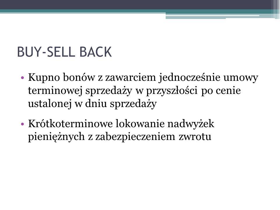 BUY-SELL BACK Kupno bonów z zawarciem jednocześnie umowy terminowej sprzedaży w przyszłości po cenie ustalonej w dniu sprzedaży Krótkoterminowe lokowanie nadwyżek pieniężnych z zabezpieczeniem zwrotu
