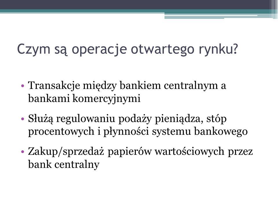 Czym są operacje otwartego rynku.