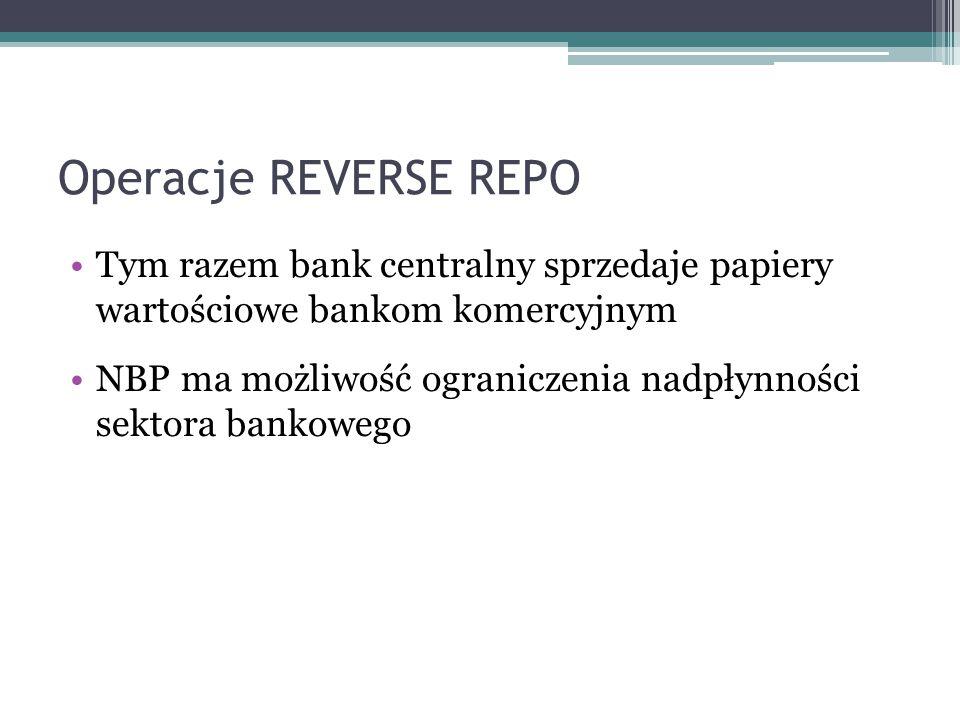 Operacje REVERSE REPO Tym razem bank centralny sprzedaje papiery wartościowe bankom komercyjnym NBP ma możliwość ograniczenia nadpłynności sektora bankowego