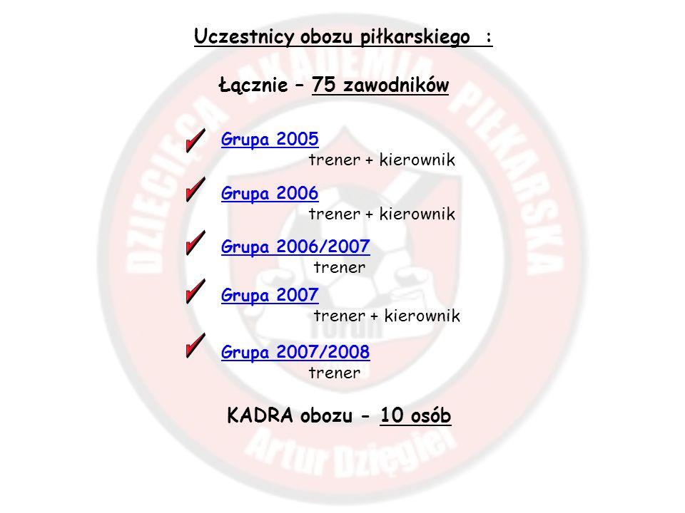 Uczestnicy obozu piłkarskiego : Łącznie – 75 zawodników Grupa 2005 trener + kierownik Grupa 2006 trener + kierownik Grupa 2006/2007 trener Grupa 2007