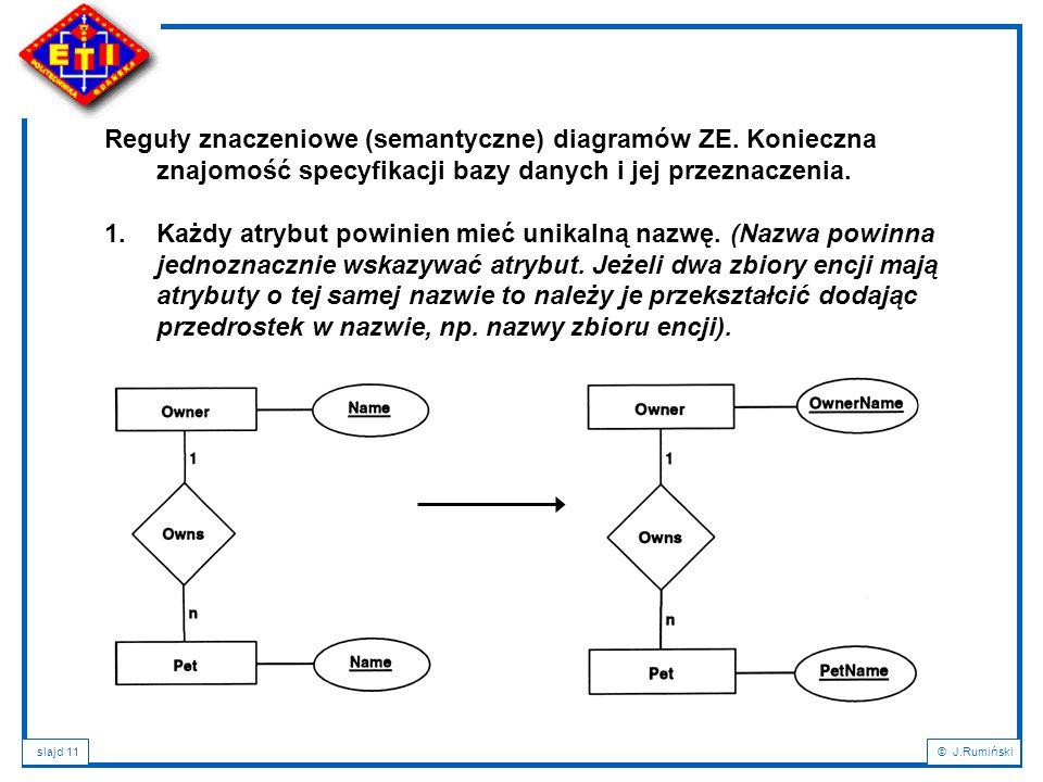 slajd 11© J.Rumiński Reguły znaczeniowe (semantyczne) diagramów ZE.