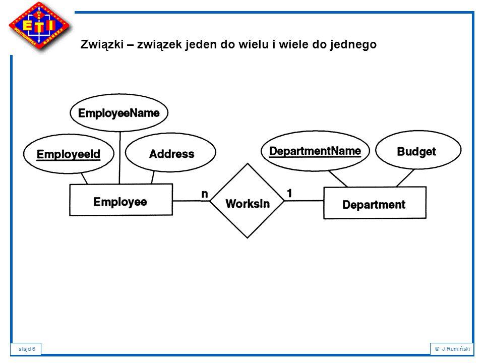 slajd 27© J.Rumiński Zbiory encji -> Relacje (tabele) Kolejnym krokiem odwzorowania jest utworzenie relacji/tabel na podstawie zbiorów encji.