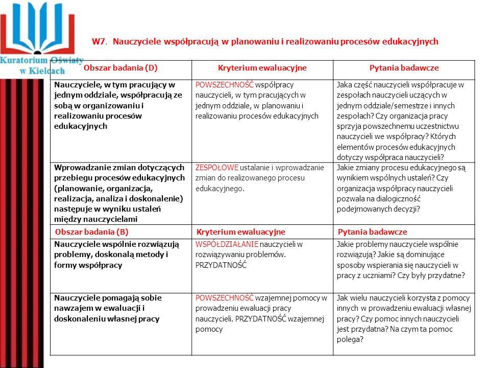 W7. Nauczyciele współpracują w planowaniu i realizowaniu procesów edukacyjnych Obszar badania (D)Kryterium ewaluacyjnePytania badawcze Nauczyciele, w