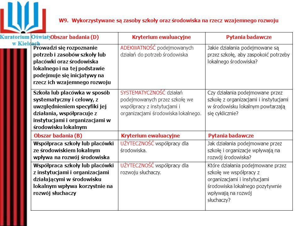W9. Wykorzystywane są zasoby szkoły oraz środowiska na rzecz wzajemnego rozwoju Obszar badania (D)Kryterium ewaluacyjnePytania badawcze Prowadzi się r