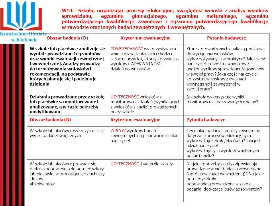 Obszar badania (D)Kryterium ewaluacyjnePytania badawcze W szkole lub placówce analizuje się wyniki sprawdzianu i egzaminów oraz wyniki ewaluacji zewnę