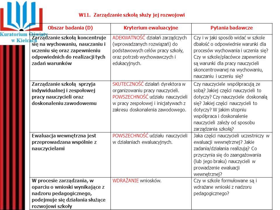 W11. Zarządzanie szkołą służy jej rozwojowi Obszar badania (D)Kryterium ewaluacyjnePytania badawcze Zarządzanie szkołą koncentruje się na wychowaniu,