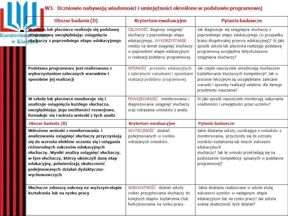 W3. Uczniowie nabywają wiadomości i umiejętności określone w podstawie programowej Obszar badania (D)Kryterium ewaluacyjnePytania badawcze W szkole lu
