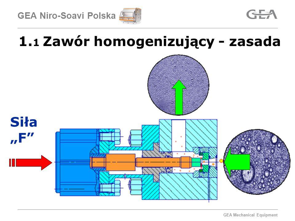 """GEA Mechanical Equipment GEA Niro-Soavi Polska Siła """"F 1. 1 Zawór homogenizujący - zasada"""