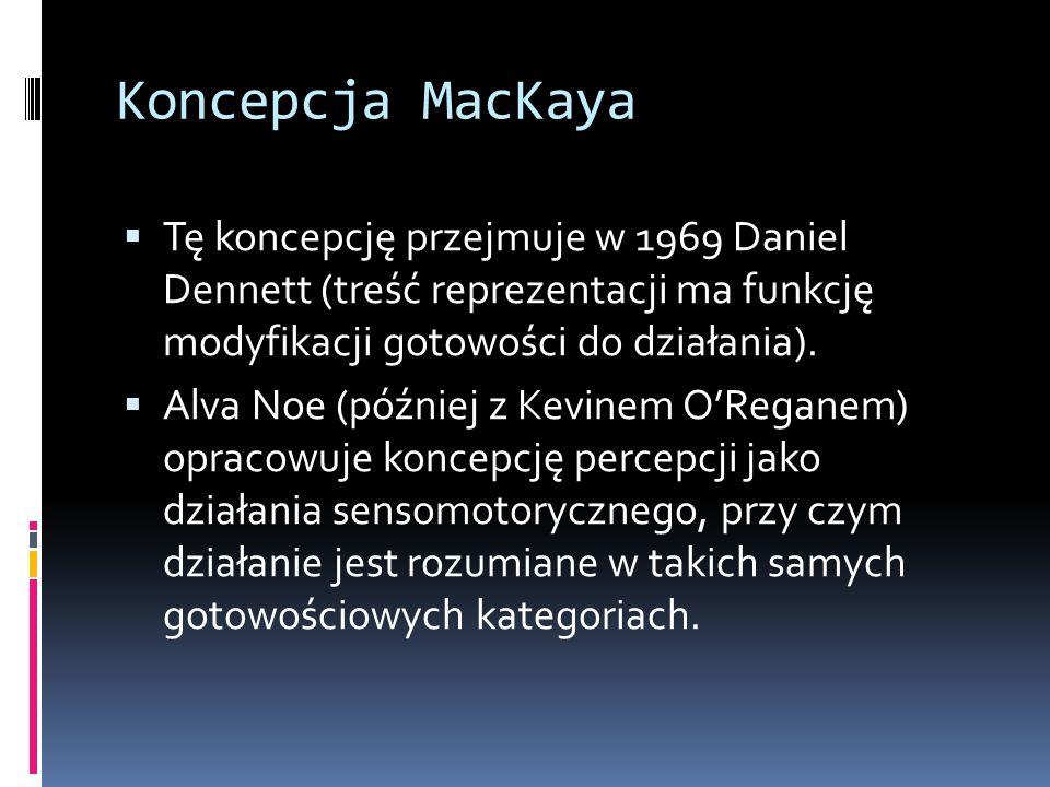 Koncepcja MacKaya  Tę koncepcję przejmuje w 1969 Daniel Dennett (treść reprezentacji ma funkcję modyfikacji gotowości do działania).  Alva Noe (późn