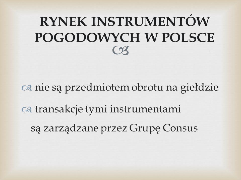  RYNEK INSTRUMENTÓW POGODOWYCH W POLSCE  nie są przedmiotem obrotu na giełdzie  transakcje tymi instrumentami są zarządzane przez Grupę Consus