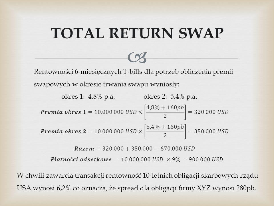  TOTAL RETURN SWAP Rentowności 6-miesięcznych T-bills dla potrzeb obliczenia premii swapowych w okresie trwania swapu wyniosły: okres 1: 4,8% p.a. ok