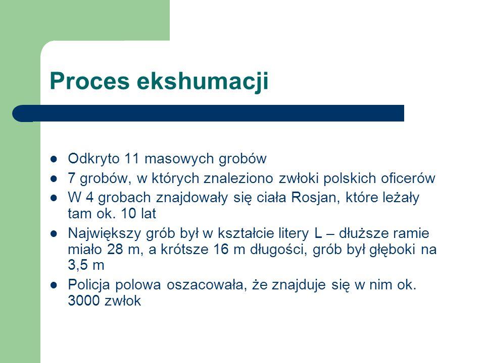 Proces ekshumacji Odkryto 11 masowych grobów 7 grobów, w których znaleziono zwłoki polskich oficerów W 4 grobach znajdowały się ciała Rosjan, które le
