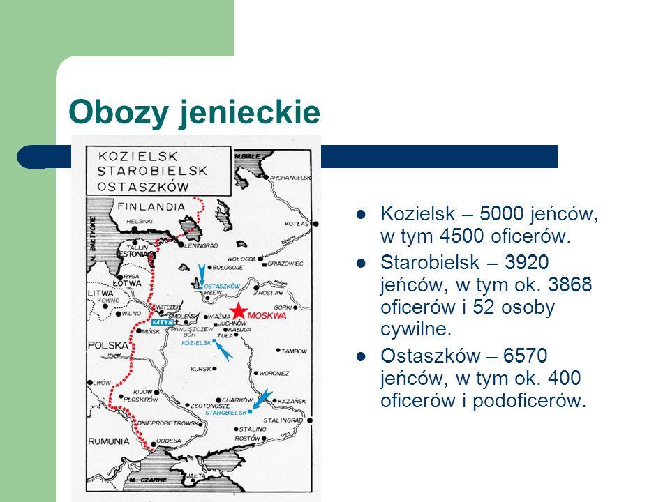 Obozy jenieckie Kozielsk – 5000 jeńców, w tym 4500 oficerów. Starobielsk – 3920 jeńców, w tym ok. 3868 oficerów i 52 osoby cywilne. Ostaszków – 6570 j