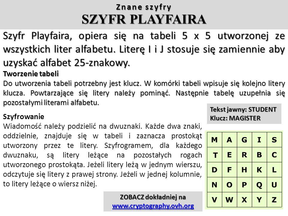 Znane szyfry Oryginalny szyfr Vigenère'a Oryginalny szyfr Vigenère'a używał autoklucza, pierwsza litera klucza była ustalana, a kolejnymi literami był