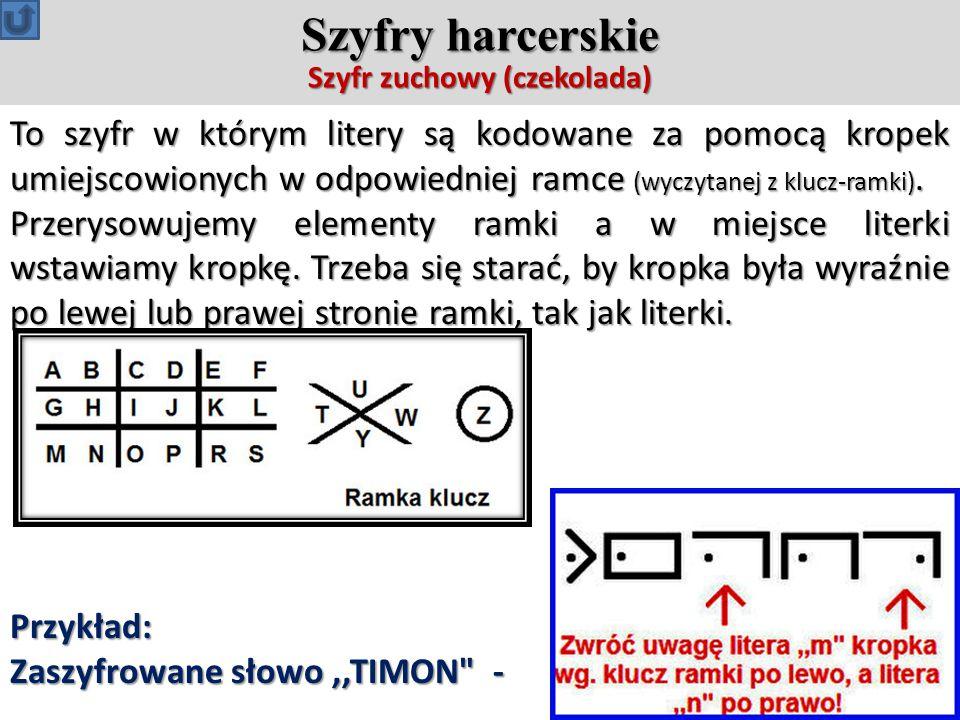 Szyfry harcerskie Szyfry sylabowe Są to najprostsze szyfry, można je wymyślać samemu. Najbardziej popularnymi literówkami są: GA-DE-RY-PO-LU-KIPA-DY-G